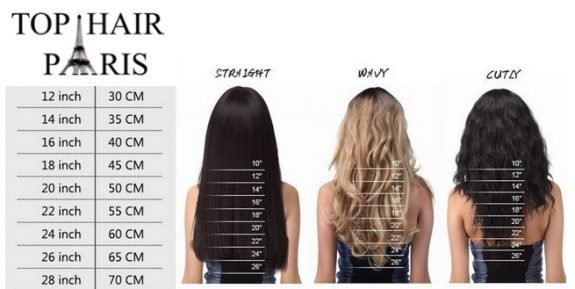 Womens Extension Length Chart